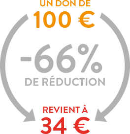 Calcul de la déduction fiscale